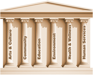Six Pillars of Charitable Giving